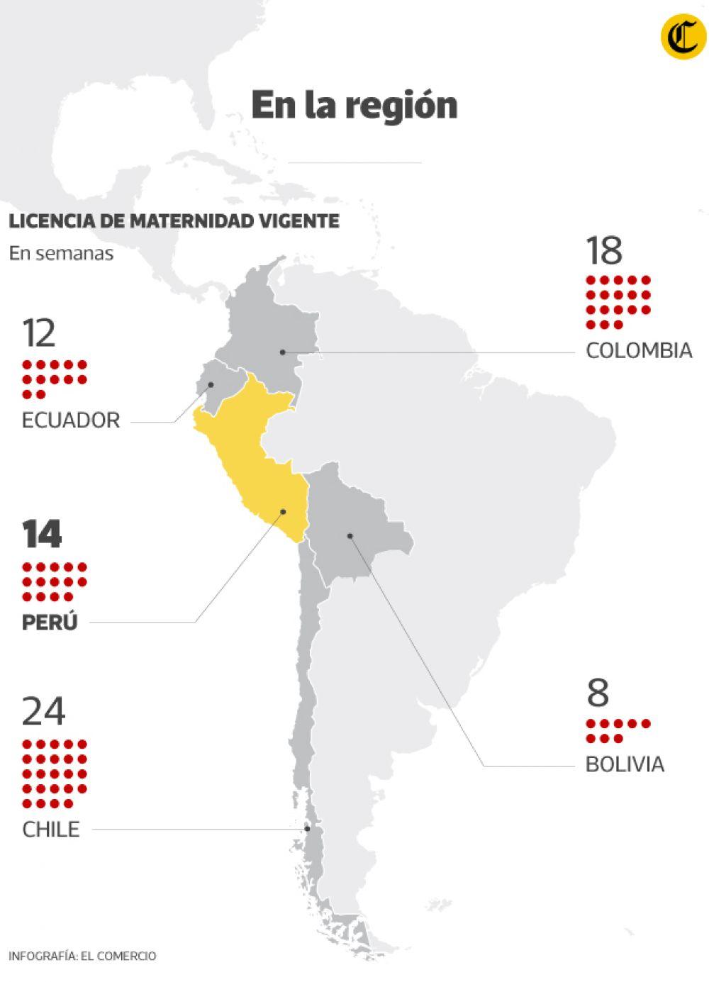 Chile es el país donde actualmente la licencia de maternidad tiene un periodo más largo entre los países que componen el Parlamento Andino. (Infografía: El Comercio)
